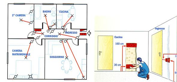 Dnl italia progettazione installazione e manutenzione for Progettazione impianto elettrico casa